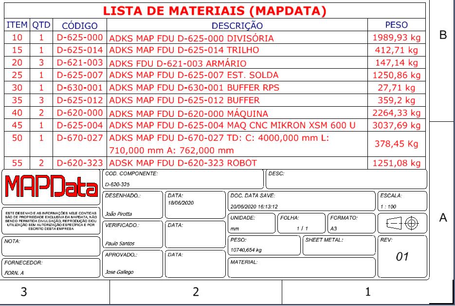 Imagem da lista de material do Autodesk Factory Design Utilities