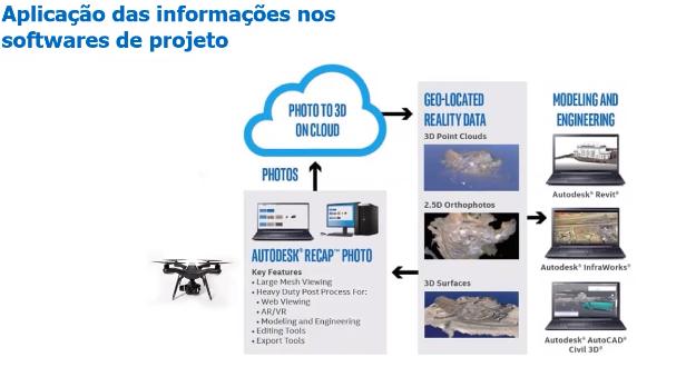 Drones-IMagem-1