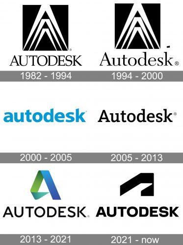 Logotipo-Autodesk-Evolução