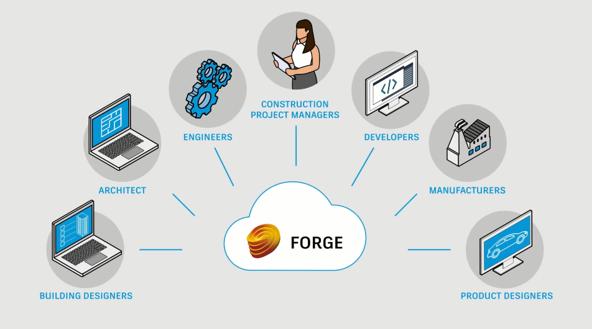 Públicos-Autodesk-Forge
